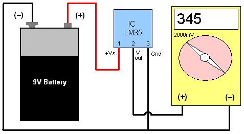 digital thermometer circuit diagram rh circuitdiagram org simple digital thermometer circuit diagram digital electronic thermometer circuit diagram